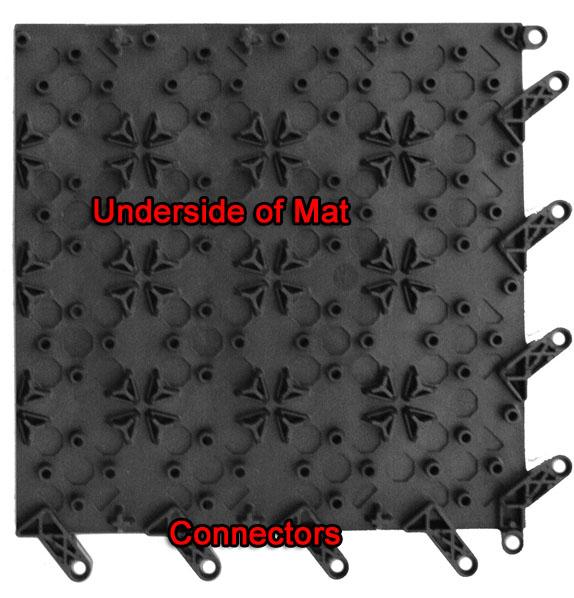 FIT Ergonomic Interlocking Solid Floor Tiles ... Gallery