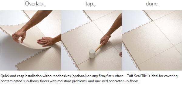 Tuff Seal Tiles Are Tuff Seal Floor Tiles By American Floor Mats