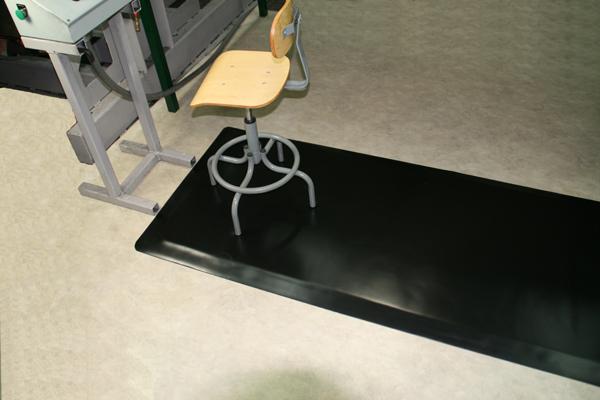 Standing Desk Anti Fatigue Mats